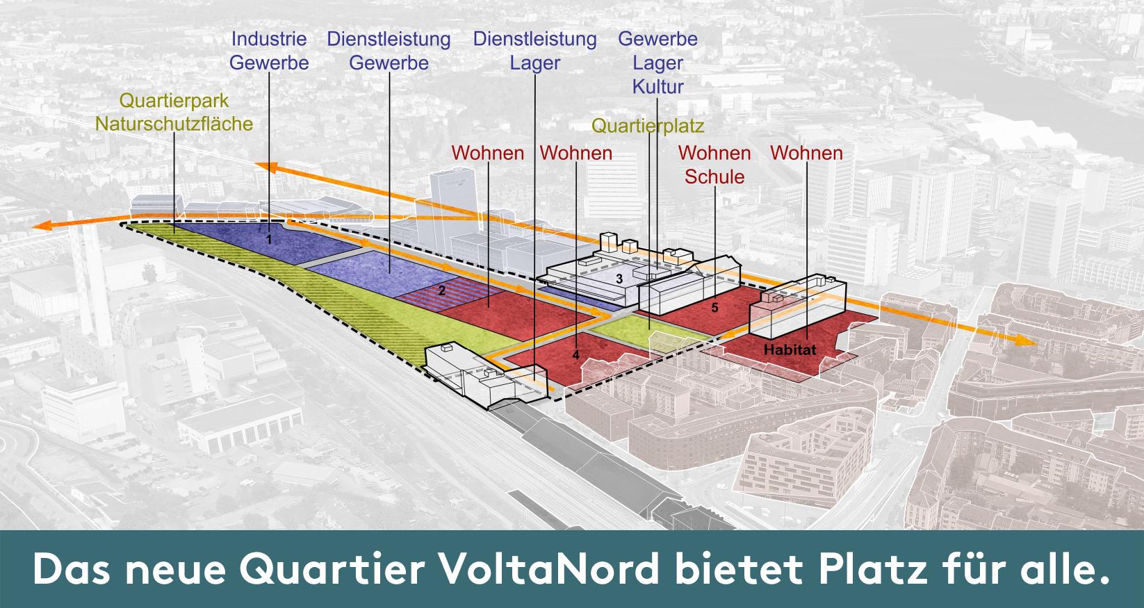 Das neue Quartier VoltaNord bietet Platz für alle